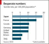 suicide statistics japan